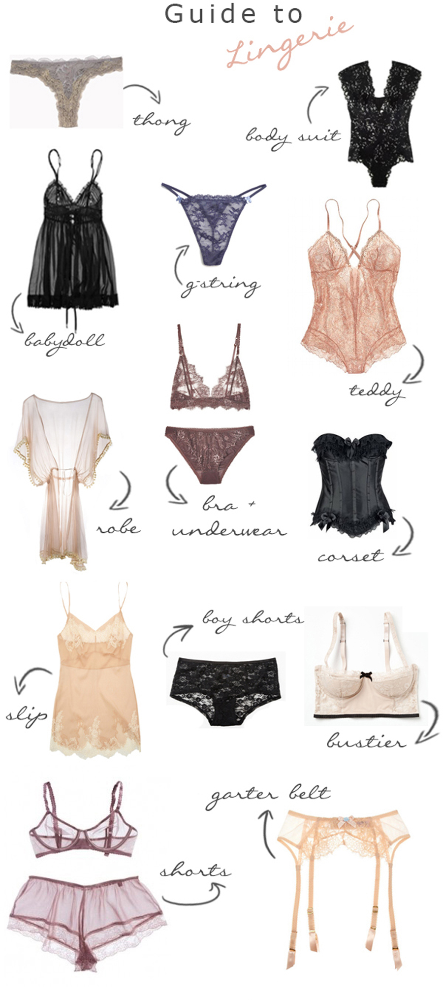 Guide to lingerie
